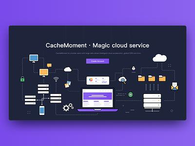 CacheMoment・Magic cloud service banner header magic web https serve computer service purple clould host cdn