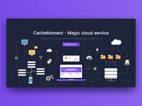 CacheMoment・Magic cloud service