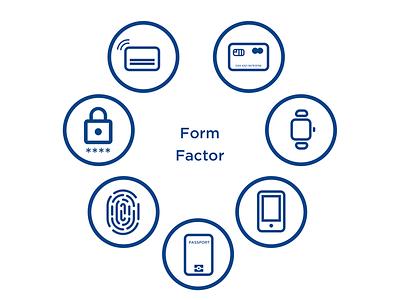 Icon for website identity website icon