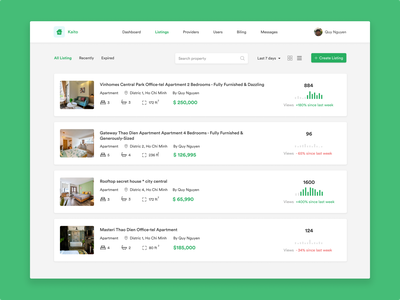 Dashboard - Manage Listings Real Estate listing page user experience ux design uidesign real estate realestate clean design dashboard dashboard ui user inteface material design