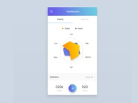 Dashboard Statistics Mobile