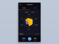 Dark Mode Dashboard Statistics Mobile