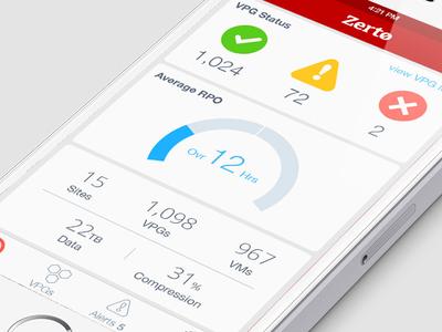 Zerto Monitoring App design gui