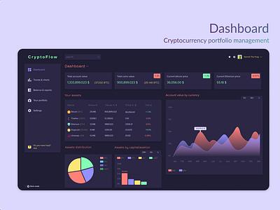 UX/UI - Dashboard - Cryptocurrency portfolio management darkmode darktheme dark userinterface inspiration cryptocurrency management finance trading dashboard crypto ux ui