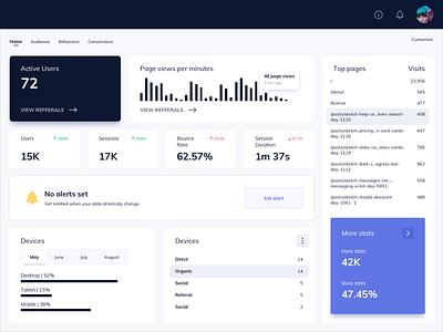 Statistics UI Design statistics analytics stats card ui cards dashboard design dashboard ui dashboad ui design daily