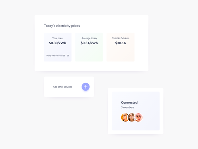 Dashboard UI Component Design card design card ui card ui design daily ildiesign ui kit components ui components dashboard ui dashboard ux design ui design ux ui