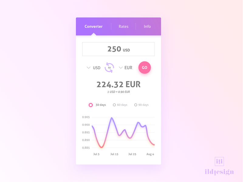 Currency converter ui design