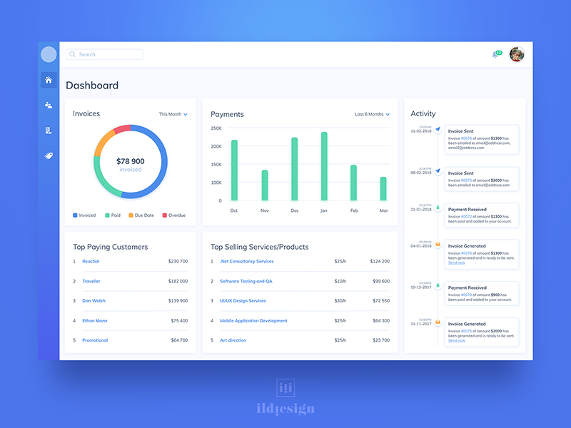 Dashboard Ui Design By Ildiko Gaspar On Dribbble
