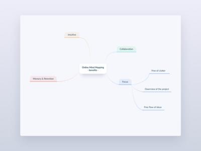 Mind Map UI Concept