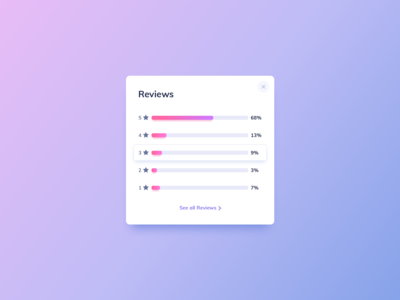 Review Panel UI Design