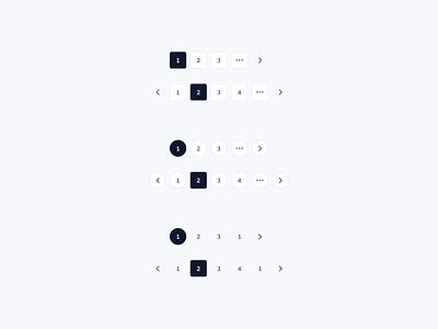 Pagination UI Design ui kit design ui kit dailyui ui pattern ux design ui design flow-ui pagination component pagination design pagination ui pagination ildiesign ux ui