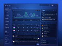 LightBlue Dashboard Template