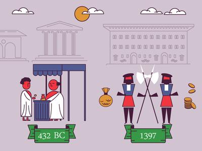 History Of Banking business stock exchange money renaissance medici greek history bank animation