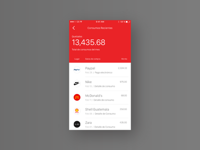 Banking App transactions ui ux minimal bank banking locations money clean expenses
