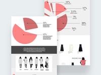 Styloko — How Women Shop