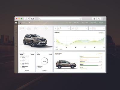 Renault Care dashboad dashboard design ux ui design