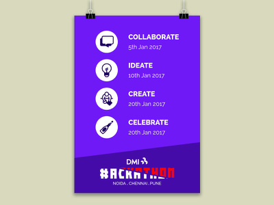 DMI Hackathon pune chennai noida purple hackathon