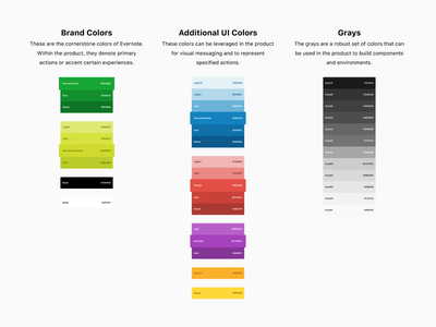 Evernote Color System