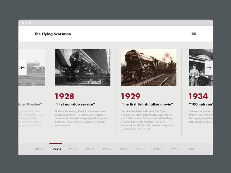 Flying Scotsman Timeline userexperiance history timeline portfolio uxdesign uidesign webdesign