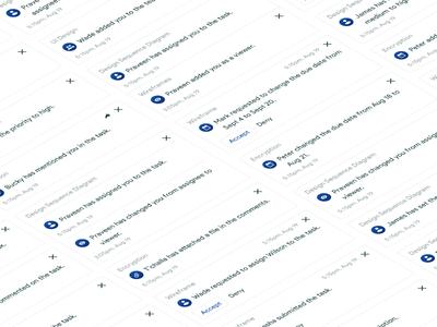 Notifications Types task flow cards work app management task