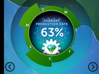Solar App Production