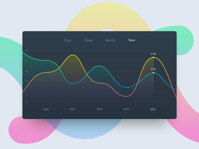 Daily UI – Line Graph