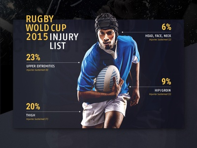 Rugby World Cup Infographic visualization minimal compare digial dark photographic infographic typography football rugby stats sports infographic