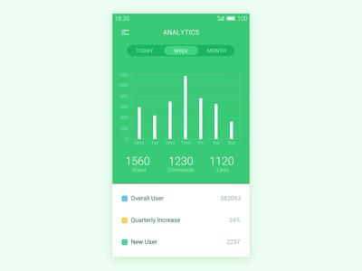 Daily Ui Day 18 Analytics Chart by tomatree