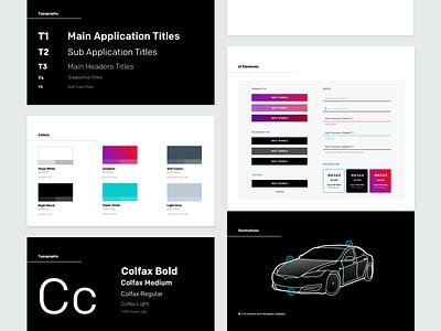 Smart Dealership Branding brand guidelines branding styleguide tesla uber automotive vehicle transport car