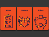 Profile Cards (part 2)