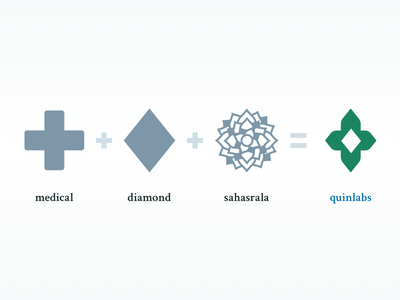 Quinlabs Concept logo identity branding quinlabs harleen quinzel harley quinn medical research diamond sahasrala