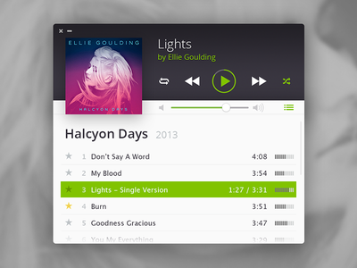 Spotify MiniPlayer Concept spotify app mac redesign concept music player miniplayer osx