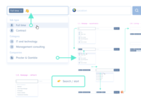 Search - Wireframes and User Flow