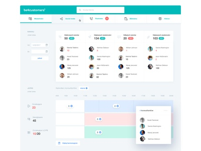 Dashboard Manager - Messages