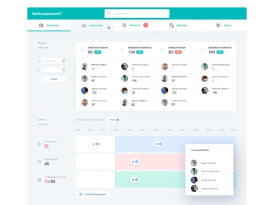 Dashboard Manager - Messages minimal web design product ui time line task bold message manage admin dashbaord