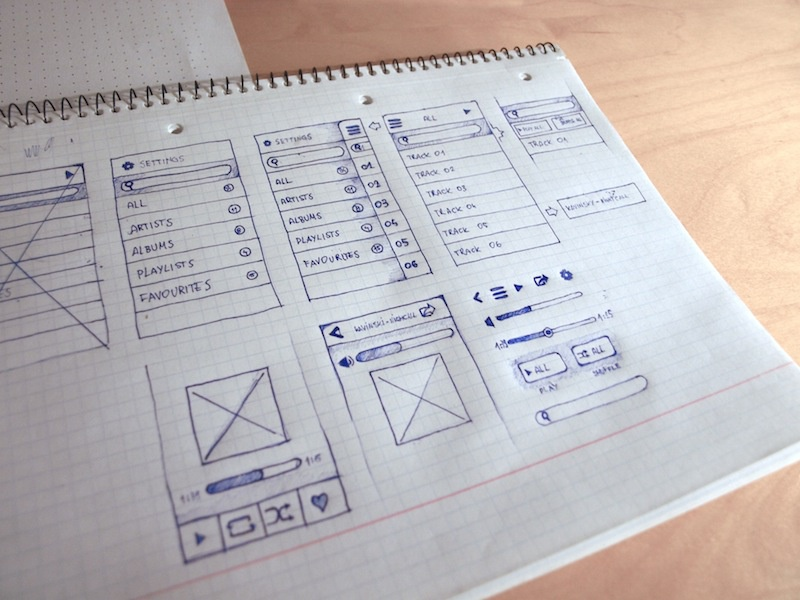 Early app wireframes wireframes ios app wireframe iphone ux sketch