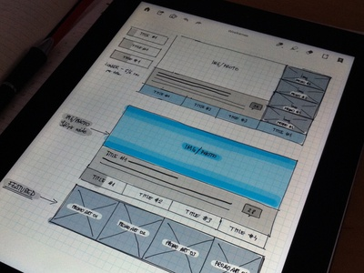 Early stage wireframes/sketches