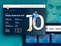 Felipe Anderson - Card Player