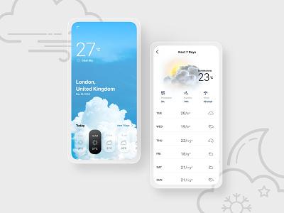 Weather App uiux screen ui concept art trending ui goals trending app concept weather app