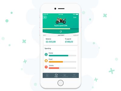 Budget Planner tracker product-design ui-design ios mobile app