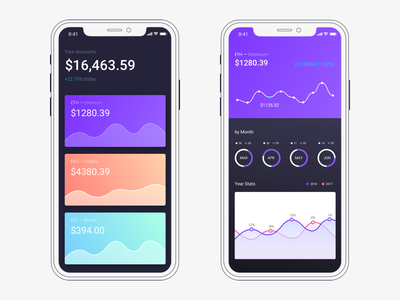 Cryptocurrency ux ui mobile x iphone ios interface cryptocurrency concept