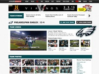 Athlonsports team page