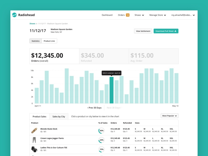 Sidestep - Event Detail ecommerce orders ui ux dashboard
