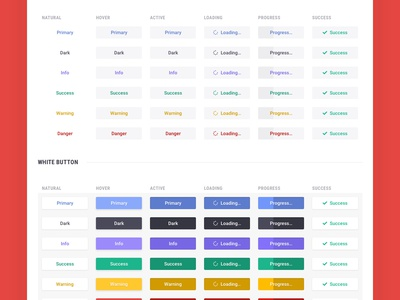 Brandboom Button Guidelines design system button toolbar button states guidelines styleguide ui buttons