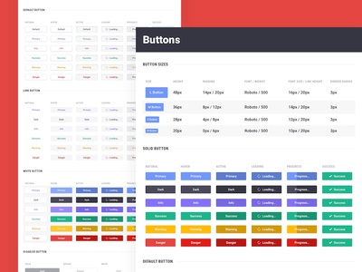 Brandboom Button Guidelines design system button toolbar button states guidelines styleguide ui buttons