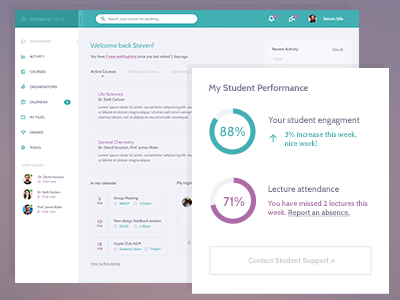 Blackboard Learn Re-design dashboard blackboard vle elearning activity charts ui ux web university college chat