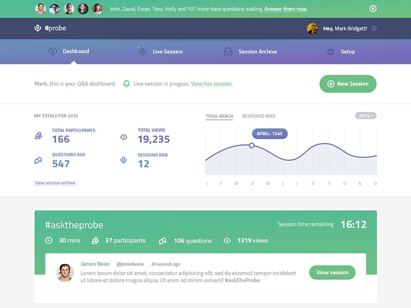 Q&A Dashboard dashboard homepage analytics chart header responsive ui ux web app gradient social data