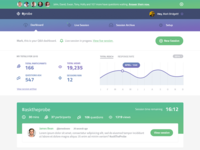 Q&A Dashboard
