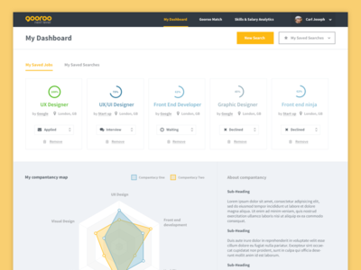 Personal Job Search Dashboard