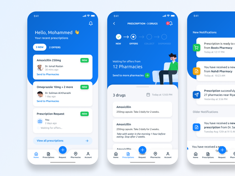 Medical App dashboard home ios figma ux health doctor medical mobile ui app